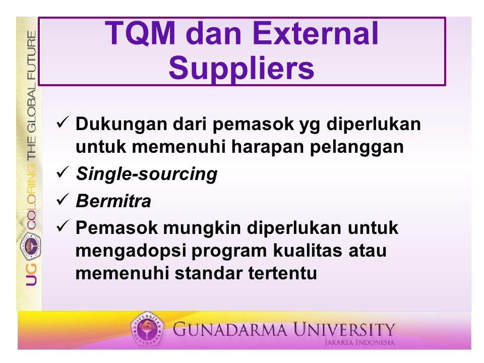 TQM dan External Suppliers Dukungan dari pemasok yg diperlukan untuk memenuhi harapan pelanggan Single-sourcing Bermitra Pemasok mungkin diperlukan un