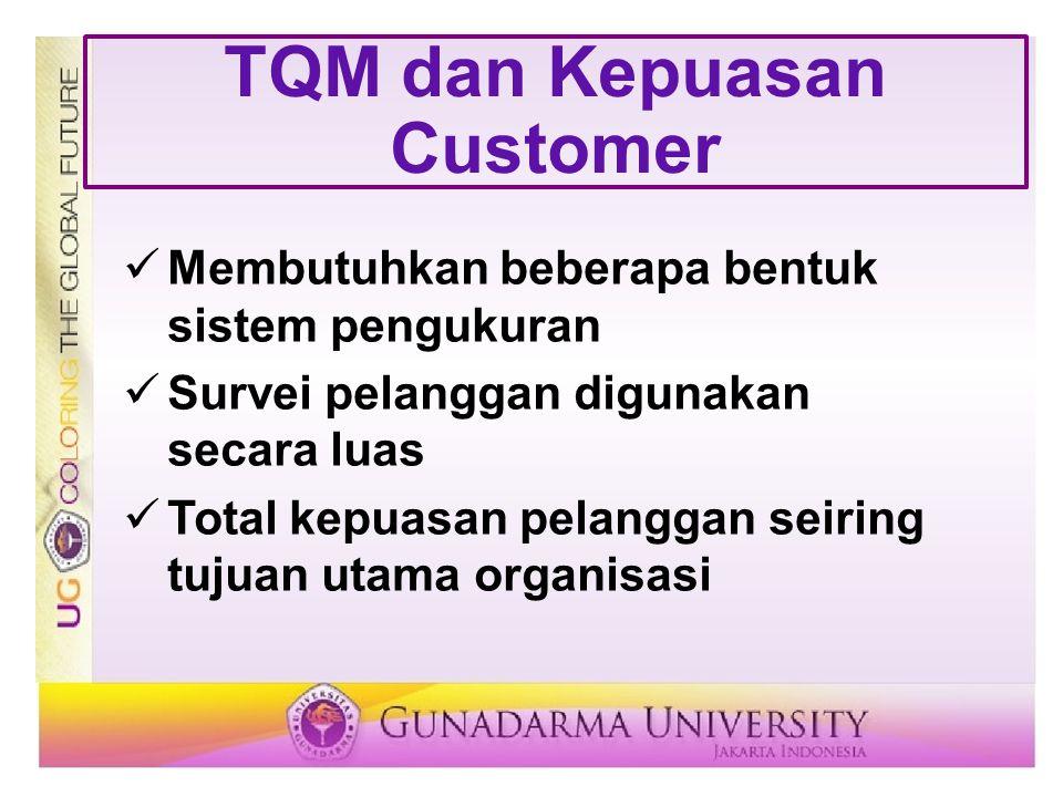 TQM dan Kepuasan Customer Membutuhkan beberapa bentuk sistem pengukuran Survei pelanggan digunakan secara luas Total kepuasan pelanggan seiring tujuan