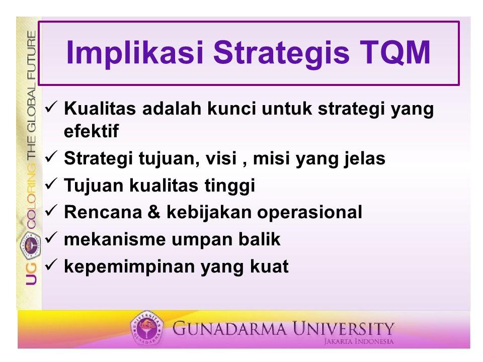 Implikasi Strategis TQM Kualitas adalah kunci untuk strategi yang efektif Strategi tujuan, visi, misi yang jelas Tujuan kualitas tinggi Rencana & kebi