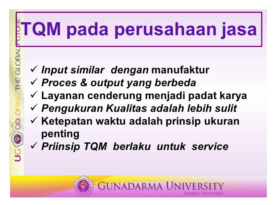 TQM pada perusahaan jasa Input similar dengan manufaktur Proces & output yang berbeda Layanan cenderung menjadi padat karya Pengukuran Kualitas adalah