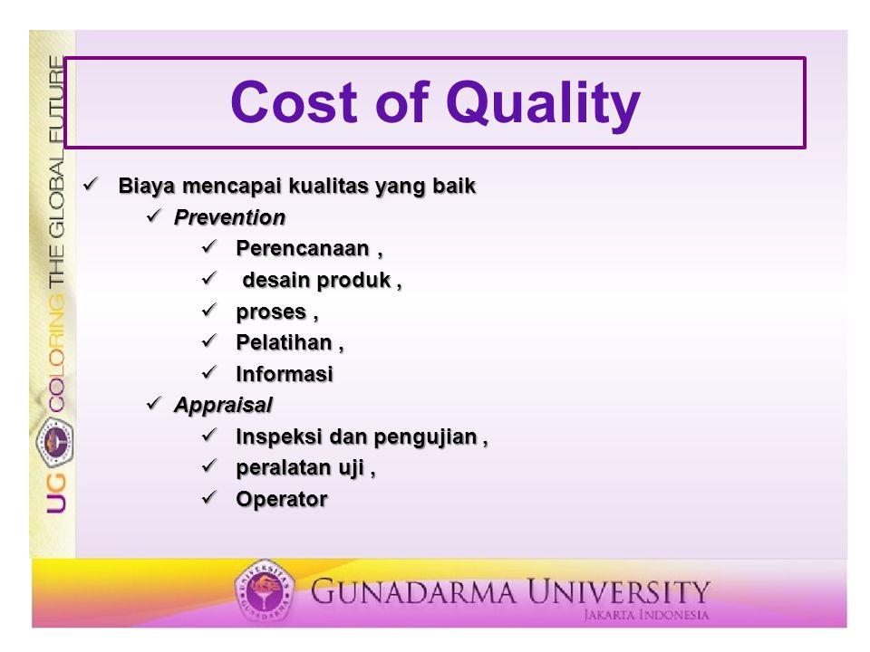Cost of Quality Biaya mencapai kualitas yang baik Biaya mencapai kualitas yang baik Prevention Prevention Perencanaan, Perencanaan, desain produk, des