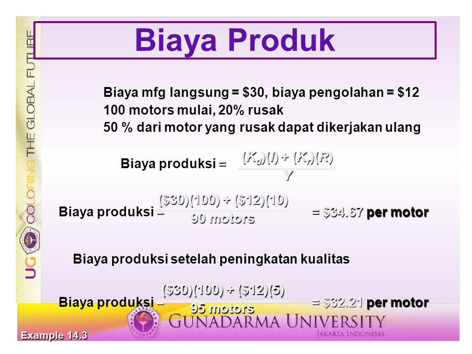Biaya Produk Biaya mfg langsung = $30, biaya pengolahan = $12 100 motors mulai, 20% rusak 50 % dari motor yang rusak dapat dikerjakan ulang = Biaya pr