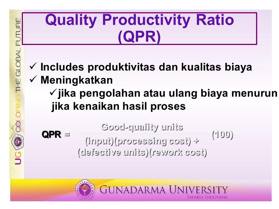 Quality Productivity Ratio (QPR) Includes produktivitas dan kualitas biaya Meningkatkan jika pengolahan atau ulang biaya menurun jika kenaikan hasil p