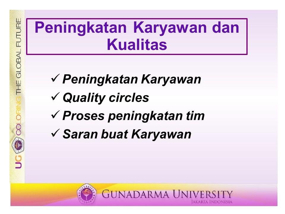 Peningkatan Karyawan dan Kualitas Peningkatan Karyawan Quality circles Proses peningkatan tim Saran buat Karyawan