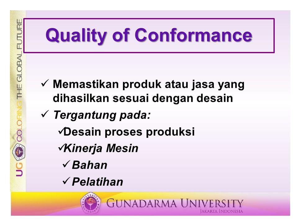 Quality of Conformance Memastikan produk atau jasa yang dihasilkan sesuai dengan desain Tergantung pada: Desain proses produksi Kinerja Mesin Bahan Pe