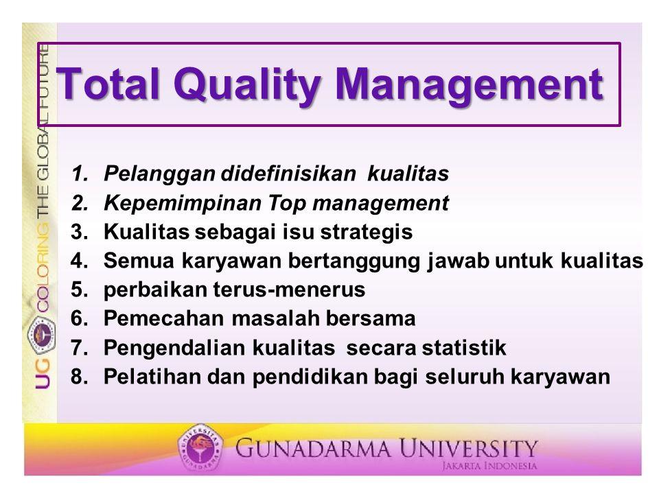 Total Quality Management 1.Pelanggan didefinisikan kualitas 2.Kepemimpinan Top management 3.Kualitas sebagai isu strategis 4.Semua karyawan bertanggun