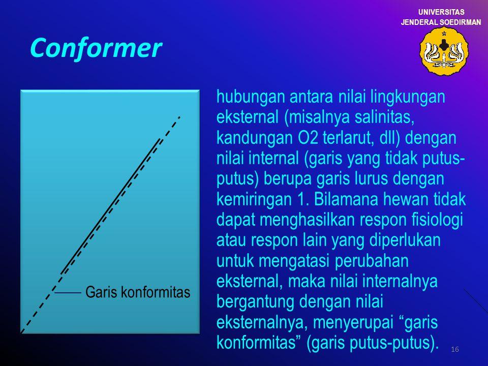 16 Conformer hubungan antara nilai lingkungan eksternal (misalnya salinitas, kandungan O2 terlarut, dll) dengan nilai internal (garis yang tidak putus