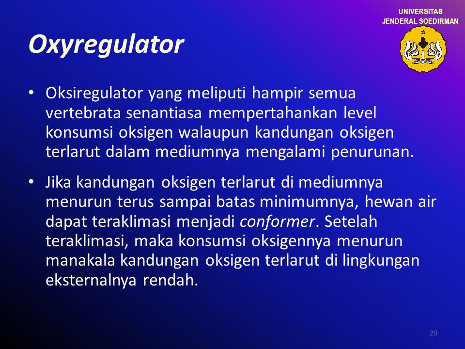 20 Oxyregulator Oksiregulator yang meliputi hampir semua vertebrata senantiasa mempertahankan level konsumsi oksigen walaupun kandungan oksigen terlar