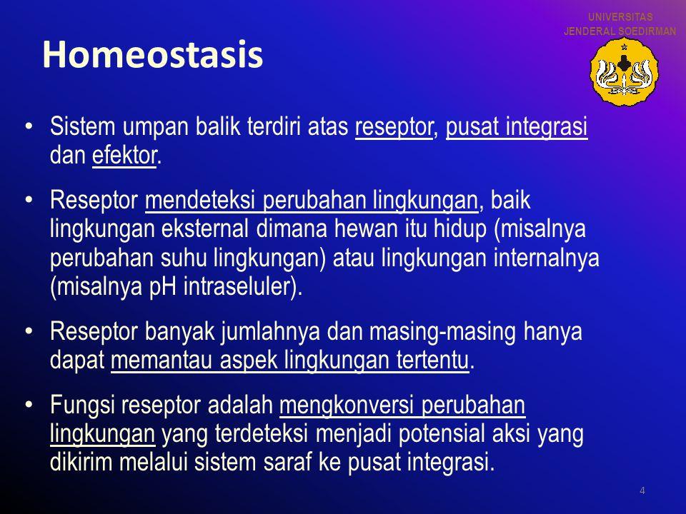4 Homeostasis Sistem umpan balik terdiri atas reseptor, pusat integrasi dan efektor. Reseptor mendeteksi perubahan lingkungan, baik lingkungan ekstern