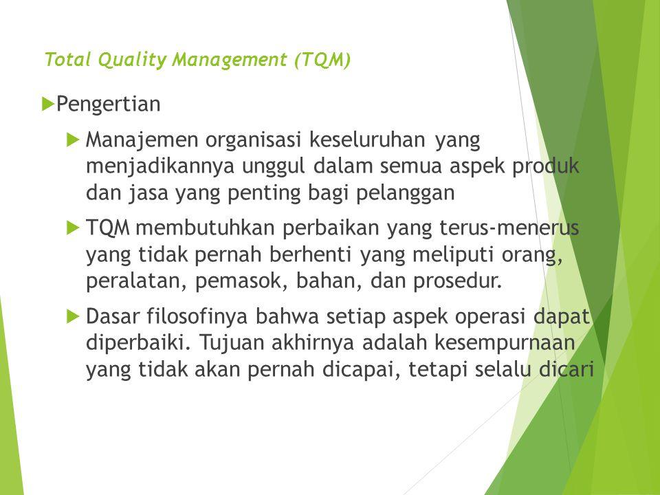 Total Quality Management (TQM)  Pengertian  Manajemen organisasi keseluruhan yang menjadikannya unggul dalam semua aspek produk dan jasa yang pentin