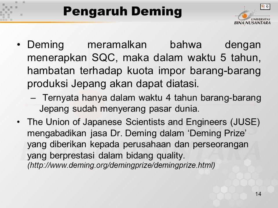 14 Pengaruh Deming Deming meramalkan bahwa dengan menerapkan SQC, maka dalam waktu 5 tahun, hambatan terhadap kuota impor barang-barang produksi Jepan
