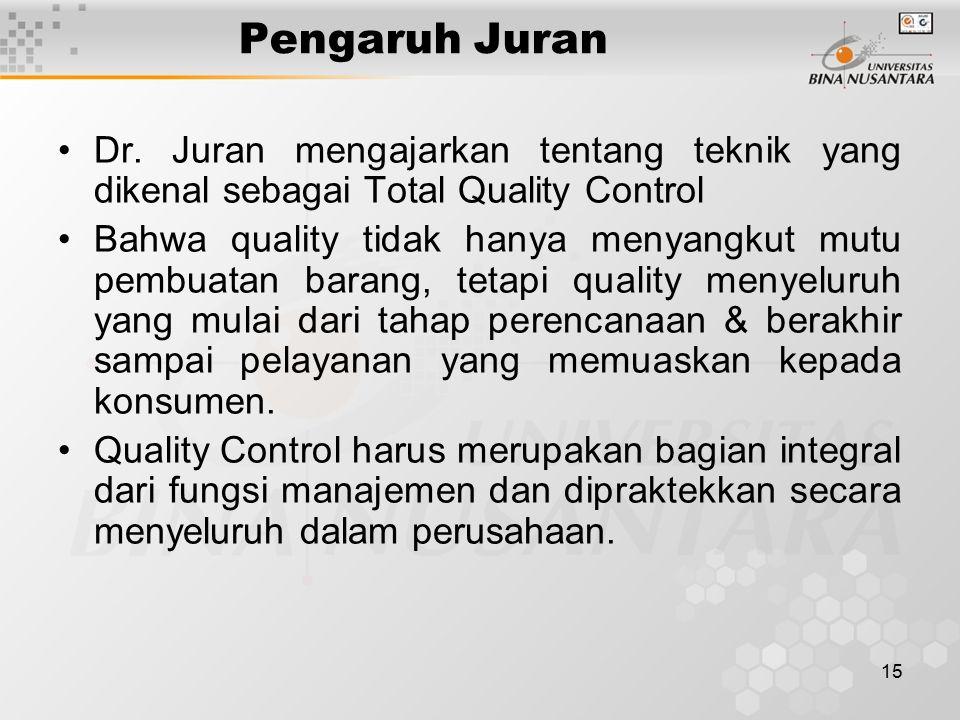 15 Pengaruh Juran Dr. Juran mengajarkan tentang teknik yang dikenal sebagai Total Quality Control Bahwa quality tidak hanya menyangkut mutu pembuatan
