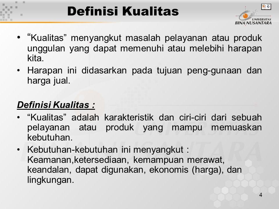 15 Pengaruh Juran Dr.