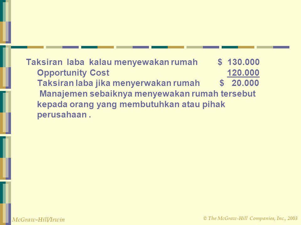© The McGraw-Hill Companies, Inc., 2003 McGraw-Hill/Irwin Taksiran laba kalau menyewakan rumah $ 130.000 Opportunity Cost 120.000 Taksiran laba jika m