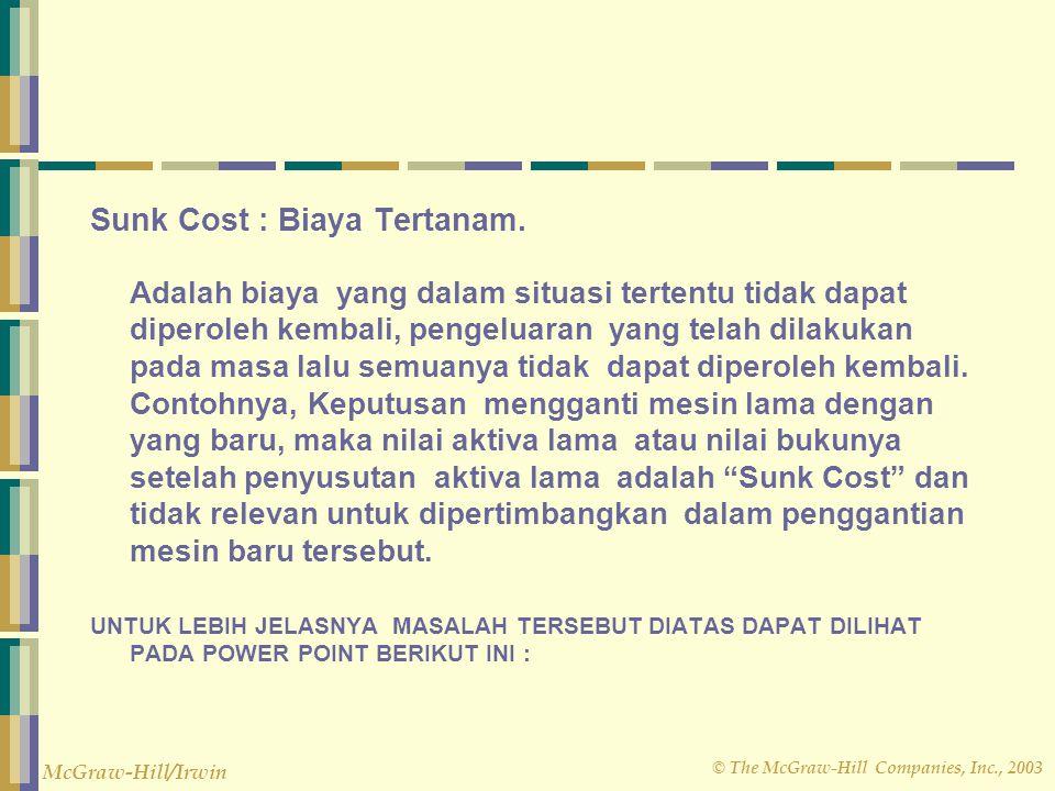 © The McGraw-Hill Companies, Inc., 2003 McGraw-Hill/Irwin Sunk Cost : Biaya Tertanam. Adalah biaya yang dalam situasi tertentu tidak dapat diperoleh k