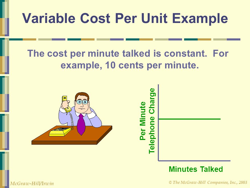 © The McGraw-Hill Companies, Inc., 2003 McGraw-Hill/Irwin Minutes Talked Per Minute Telephone Charge Variable Cost Per Unit Example The cost per minut