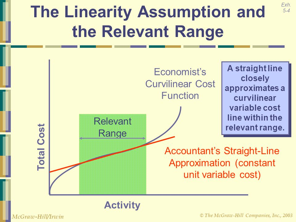 © The McGraw-Hill Companies, Inc., 2003 McGraw-Hill/Irwin Relevant Range A straight line closely approximates a curvilinear variable cost line within the relevant range.