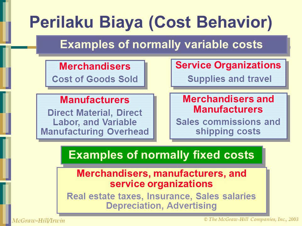 © The McGraw-Hill Companies, Inc., 2003 McGraw-Hill/Irwin Perilaku Biaya (Cost Behavior) Merchandisers Cost of Goods Sold Merchandisers Cost of Goods Sold Manufacturers Direct Material, Direct Labor, and Variable Manufacturing Overhead Manufacturers Direct Material, Direct Labor, and Variable Manufacturing Overhead Merchandisers and Manufacturers Sales commissions and shipping costs Merchandisers and Manufacturers Sales commissions and shipping costs Service Organizations Supplies and travel Service Organizations Supplies and travel Examples of normally variable costs Examples of normally fixed costs Merchandisers, manufacturers, and service organizations Real estate taxes, Insurance, Sales salaries Depreciation, Advertising Merchandisers, manufacturers, and service organizations Real estate taxes, Insurance, Sales salaries Depreciation, Advertising