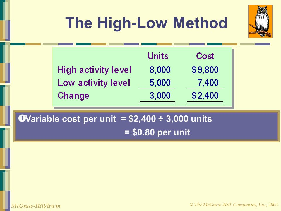 © The McGraw-Hill Companies, Inc., 2003 McGraw-Hill/Irwin The High-Low Method  Variable cost per unit = $2,400 ÷ 3,000 units = $0.80 per unit