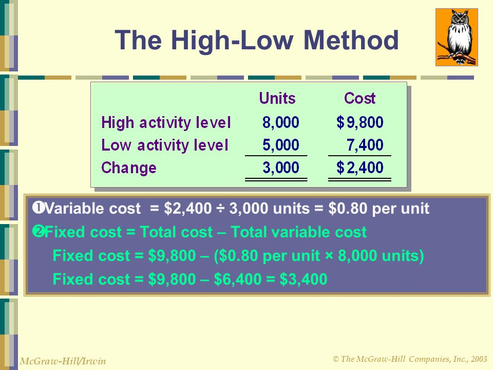 © The McGraw-Hill Companies, Inc., 2003 McGraw-Hill/Irwin The High-Low Method  Variable cost = $2,400 ÷ 3,000 units = $0.80 per unit  Fixed cost = T
