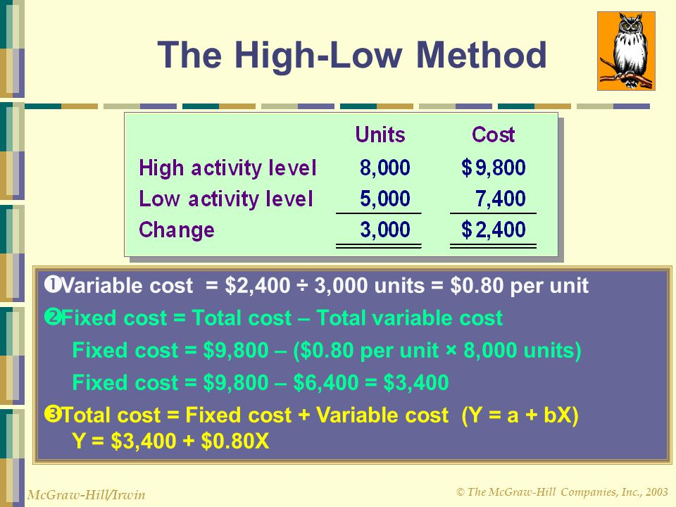 © The McGraw-Hill Companies, Inc., 2003 McGraw-Hill/Irwin  Variable cost = $2,400 ÷ 3,000 units = $0.80 per unit  Fixed cost = Total cost – Total variable cost Fixed cost = $9,800 – ($0.80 per unit × 8,000 units) Fixed cost = $9,800 – $6,400 = $3,400  Total cost = Fixed cost + Variable cost (Y = a + bX) Y = $3,400 + $0.80X The High-Low Method