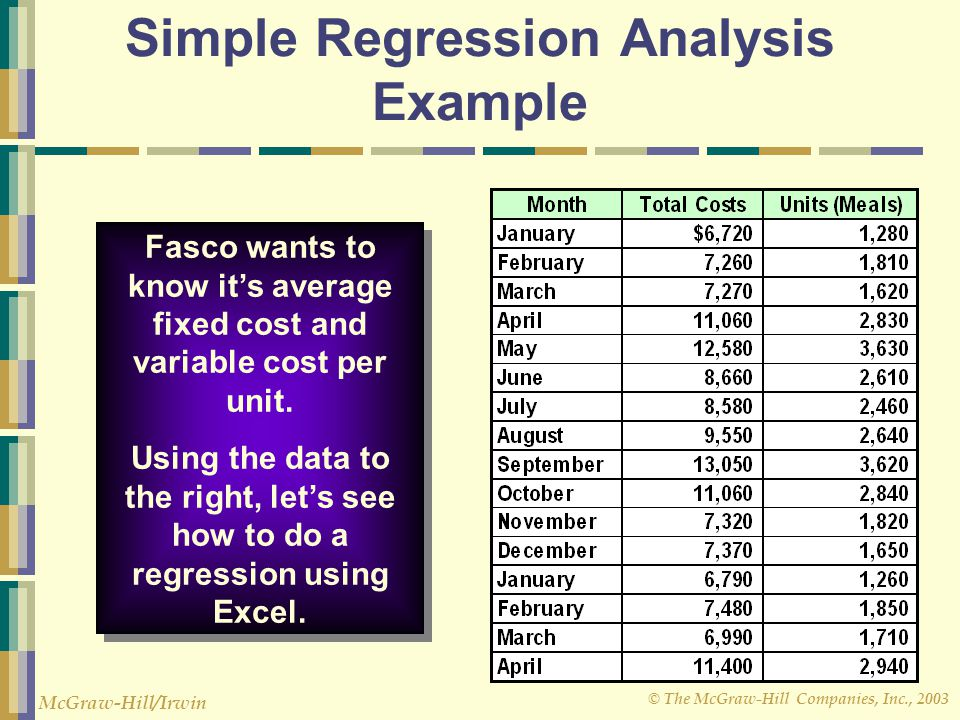 © The McGraw-Hill Companies, Inc., 2003 McGraw-Hill/Irwin Simple Regression Analysis Example Fasco wants to know it's average fixed cost and variable cost per unit.