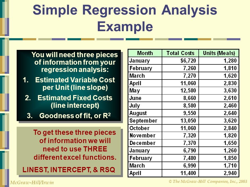 © The McGraw-Hill Companies, Inc., 2003 McGraw-Hill/Irwin Simple Regression Analysis Example You will need three pieces of information from your regression analysis: 1.Estimated Variable Cost per Unit (line slope) 2.Estimated Fixed Costs (line intercept) 3.Goodness of fit, or R 2 You will need three pieces of information from your regression analysis: 1.Estimated Variable Cost per Unit (line slope) 2.Estimated Fixed Costs (line intercept) 3.Goodness of fit, or R 2 To get these three pieces of information we will need to use THREE different excel functions.