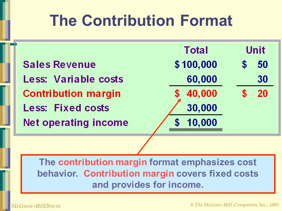 © The McGraw-Hill Companies, Inc., 2003 McGraw-Hill/Irwin The Contribution Format The contribution margin format emphasizes cost behavior.