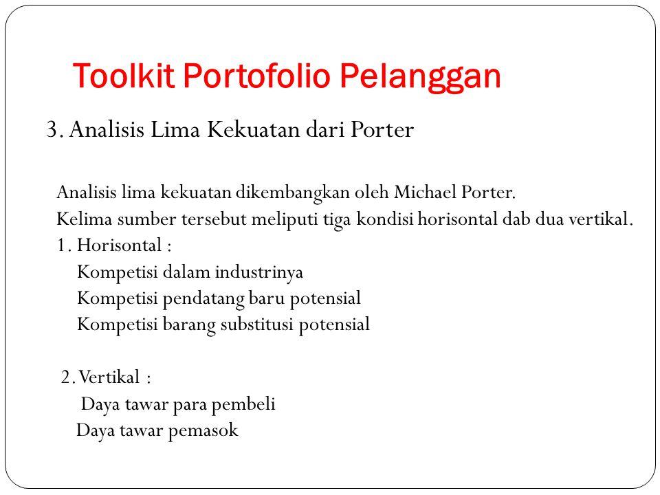 Toolkit Portofolio Pelanggan 3. Analisis Lima Kekuatan dari Porter Analisis lima kekuatan dikembangkan oleh Michael Porter. Kelima sumber tersebut mel