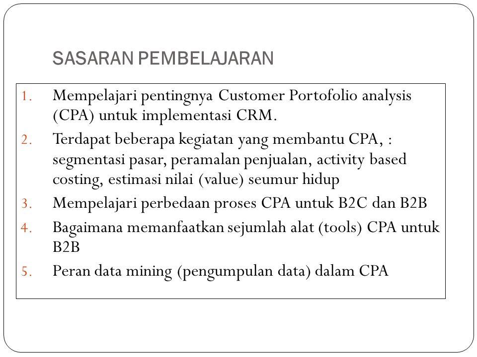SASARAN PEMBELAJARAN 1. Mempelajari pentingnya Customer Portofolio analysis (CPA) untuk implementasi CRM. 2. Terdapat beberapa kegiatan yang membantu