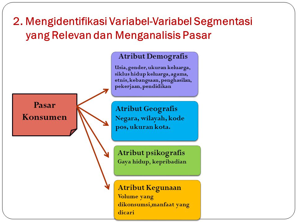 2. Mengidentifikasi Variabel-Variabel Segmentasi yang Relevan dan Menganalisis Pasar Atribut Demografis Usia, gender, ukuran keluarga, siklus hidup ke