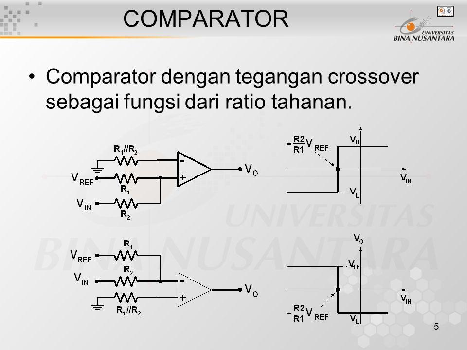 5 COMPARATOR Comparator dengan tegangan crossover sebagai fungsi dari ratio tahanan.
