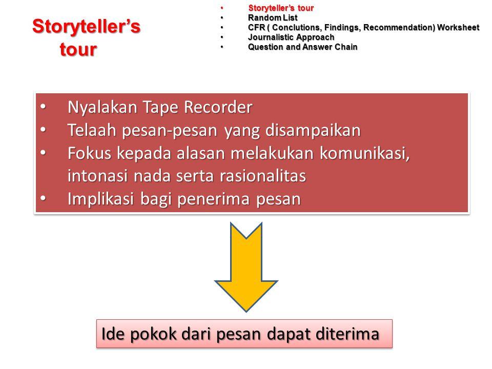 Storyteller's tourStoryteller's tour Random ListRandom List CFR ( Conclutions, Findings, Recommendation) WorksheetCFR ( Conclutions, Findings, Recomme