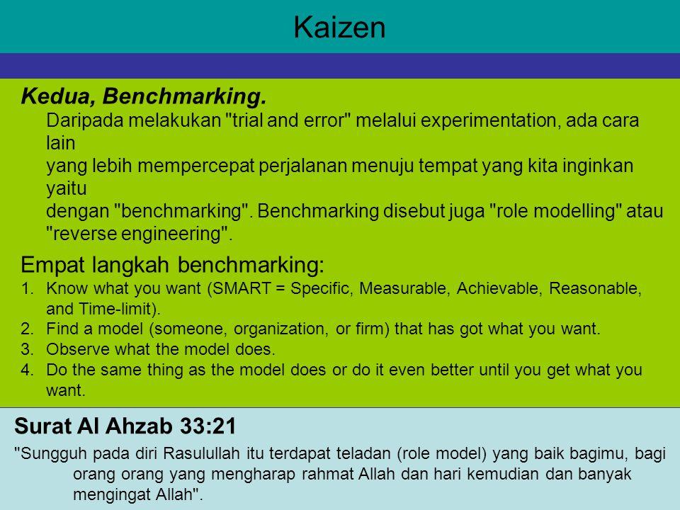 Kaizen Surat Al Ahzab 33:21