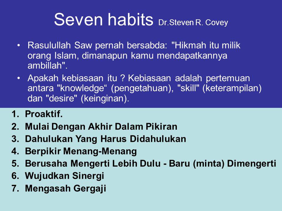Seven habits Dr.Steven R. Covey Rasulullah Saw pernah bersabda: