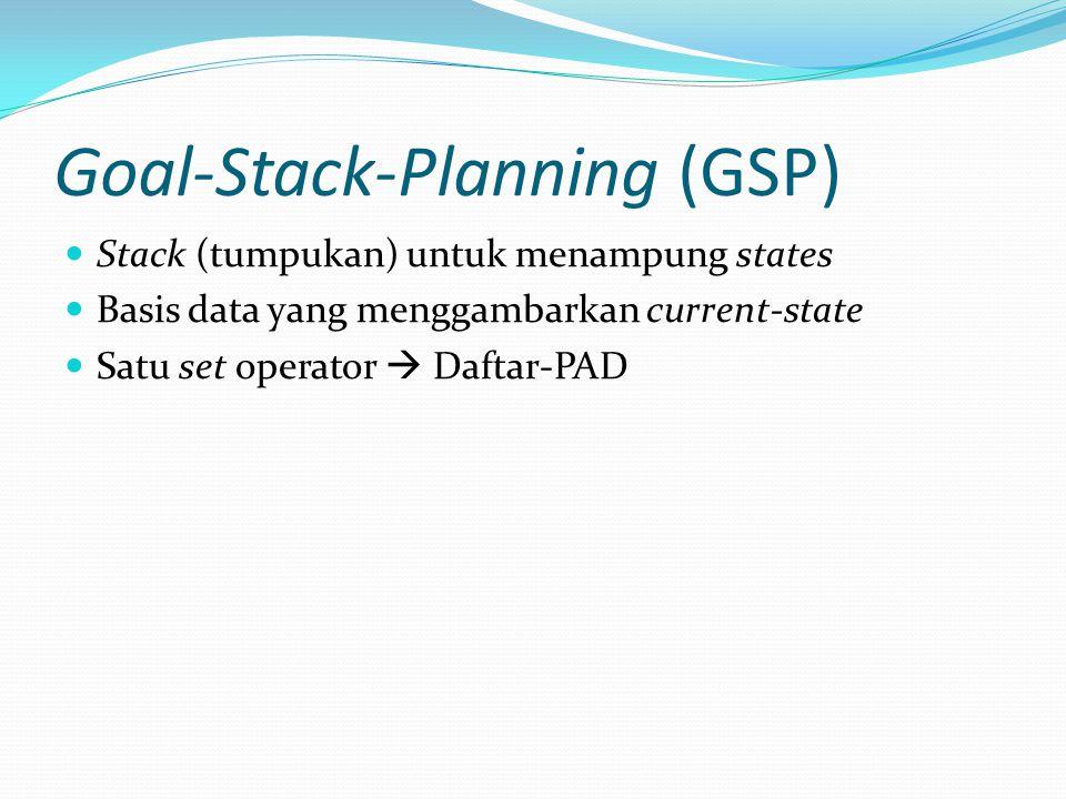 Goal-Stack-Planning (GSP) Stack (tumpukan) untuk menampung states Basis data yang menggambarkan current-state Satu set operator  Daftar-PAD