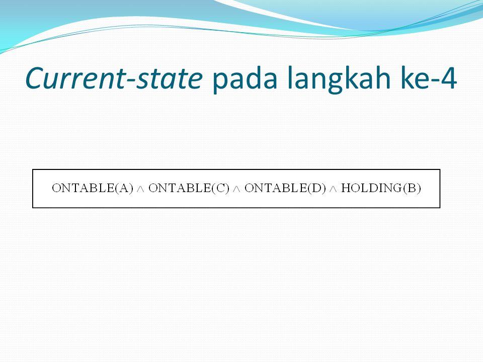 Current-state pada langkah ke-4