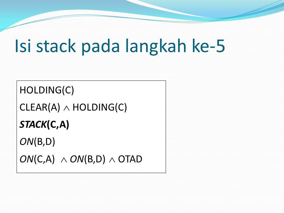 Isi stack pada langkah ke-5 HOLDING(C) CLEAR(A)  HOLDING(C) STACK(C,A) ON(B,D) ON(C,A)  ON(B,D)  OTAD