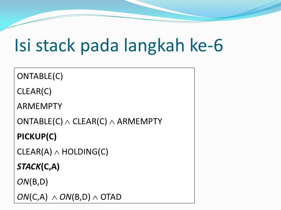 Isi stack pada langkah ke-6 ONTABLE(C) CLEAR(C) ARMEMPTY ONTABLE(C)  CLEAR(C)  ARMEMPTY PICKUP(C) CLEAR(A)  HOLDING(C) STACK(C,A) ON(B,D) ON(C,A)  ON(B,D)  OTAD