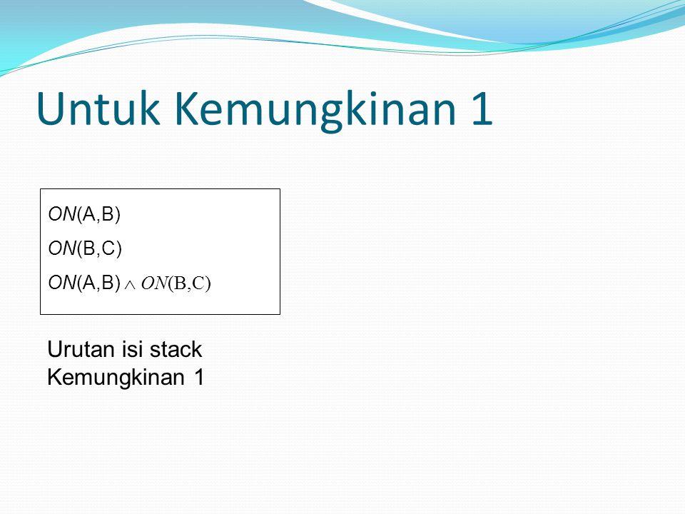 Untuk Kemungkinan 1 ON(A,B) ON(B,C) ON(A,B)  ON(B,C) Urutan isi stack Kemungkinan 1
