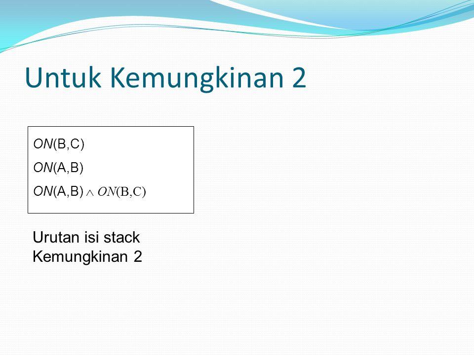 Untuk Kemungkinan 2 ON(B,C) ON(A,B) ON(A,B)  ON(B,C) Urutan isi stack Kemungkinan 2