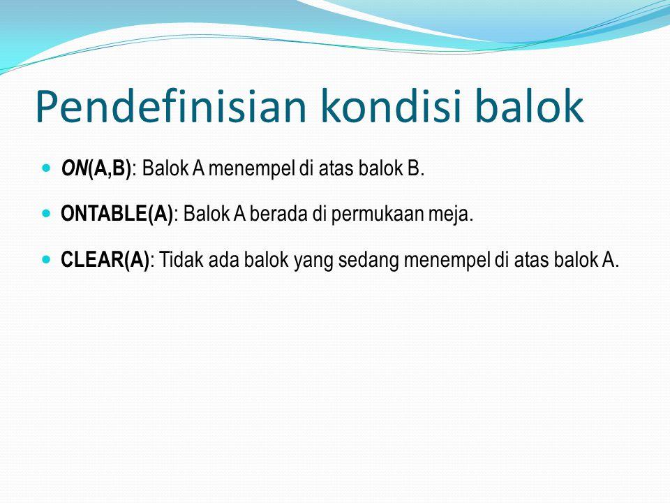 Pendefinisian kondisi balok ON (A,B) : Balok A menempel di atas balok B. ONTABLE(A) : Balok A berada di permukaan meja. CLEAR(A) : Tidak ada balok yan