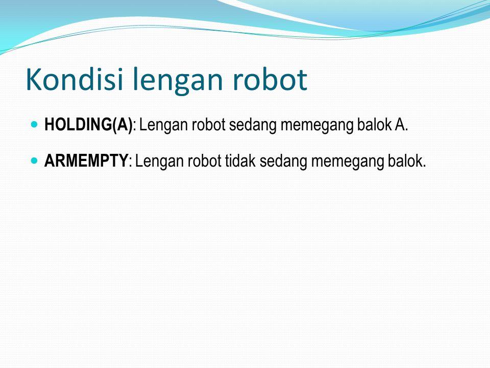 Kondisi lengan robot HOLDING(A) : Lengan robot sedang memegang balok A. ARMEMPTY : Lengan robot tidak sedang memegang balok.