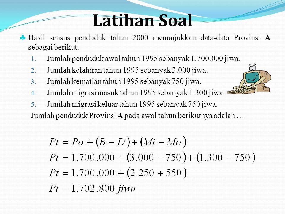 Latihan Soal ♣ Hasil sensus penduduk tahun 2000 menunjukkan data-data Provinsi A sebagai berikut. 1. Jumlah penduduk awal tahun 1995 sebanyak 1.700.00