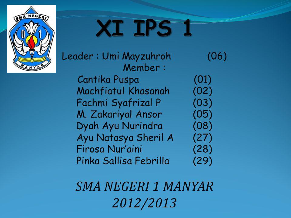 SMA NEGERI 1 MANYAR 2012/2013 Leader : Umi Mayzuhroh(06) Member : Cantika Puspa(01) Machfiatul Khasanah(02) Fachmi Syafrizal P(03) M.