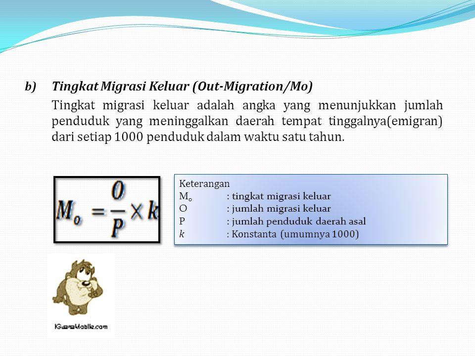 b) Tingkat Migrasi Keluar (Out-Migration/Mo) Tingkat migrasi keluar adalah angka yang menunjukkan jumlah penduduk yang meninggalkan daerah tempat tinggalnya(emigran) dari setiap 1000 penduduk dalam waktu satu tahun.