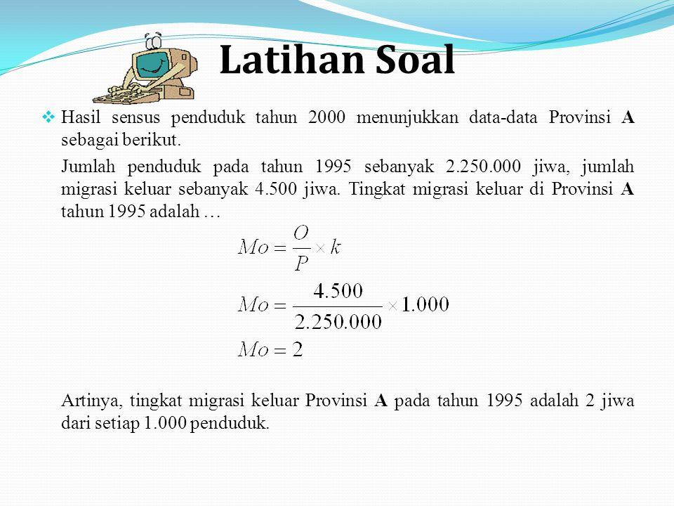 Latihan Soal  Hasil sensus penduduk tahun 2000 menunjukkan data-data Provinsi A sebagai berikut. Jumlah penduduk pada tahun 1995 sebanyak 2.250.000 j