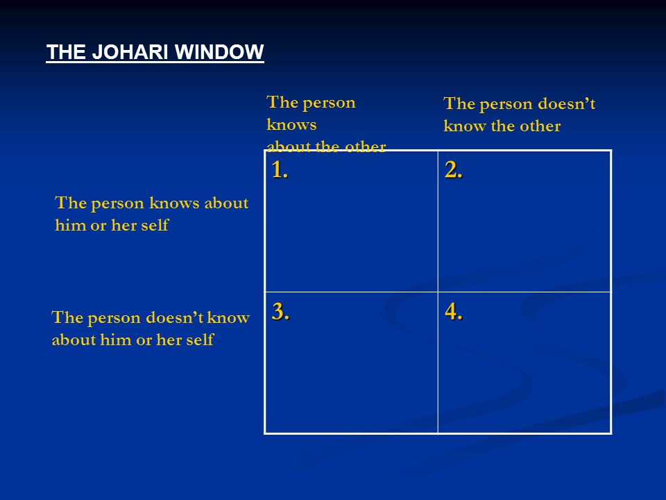 THE JOHARI WINDOW 1.2. 3.4. The person knows about him or her self The person doesn't know about him or her self The person knows about the other The