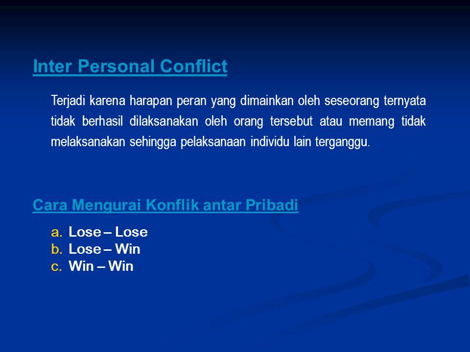 Inter Personal Conflict Terjadi karena harapan peran yang dimainkan oleh seseorang ternyata tidak berhasil dilaksanakan oleh orang tersebut atau meman