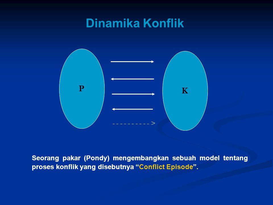 """Dinamika Konflik Seorang pakar (Pondy) mengembangkan sebuah model tentang proses konflik yang disebutnya """"Conflict Episode"""". P K - - - - - - - - - - >"""
